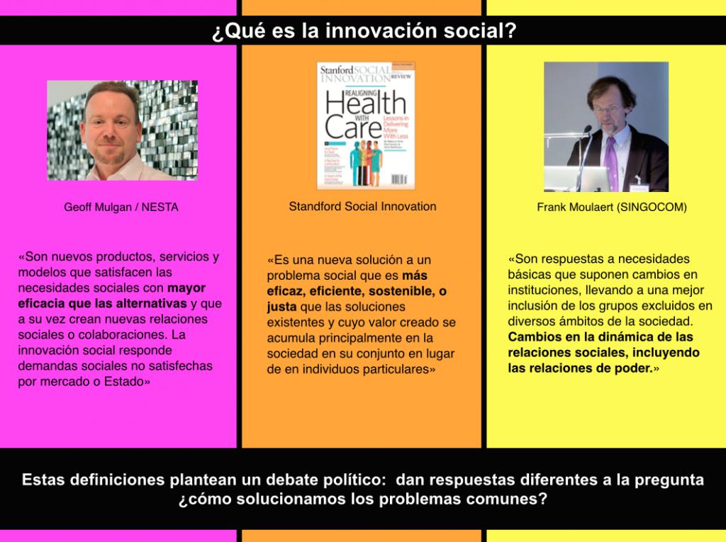 innovacionSocial-debatepolitico